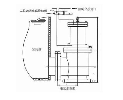 液压气动角式快开排泥阀 J744X